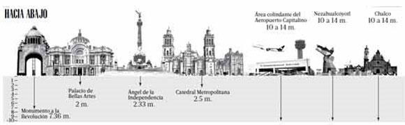 Asentamientos México