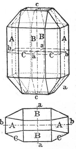 Apuntes Geología General: La estructura cristalina