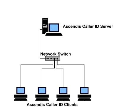 Wireless Wide Area Network Wireless Network Watcher Wiring