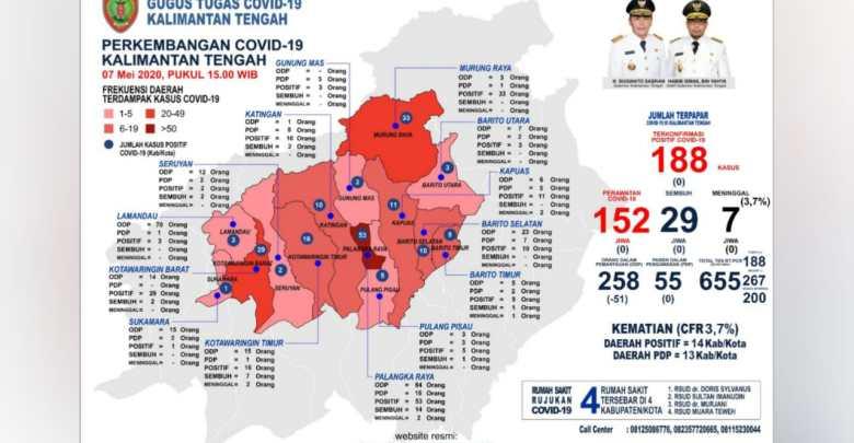 FOTO : Infografis penanggan COVID-19 di Provinsi Kalimantan Tengah, Kamis (7/5/2020).