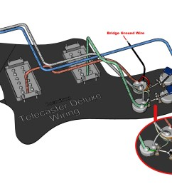 custom telecaster wiring diagram wiring diagram third level squier strat guitar wiring diagram 72 fender stratocaster wiring diagram [ 1920 x 1244 Pixel ]