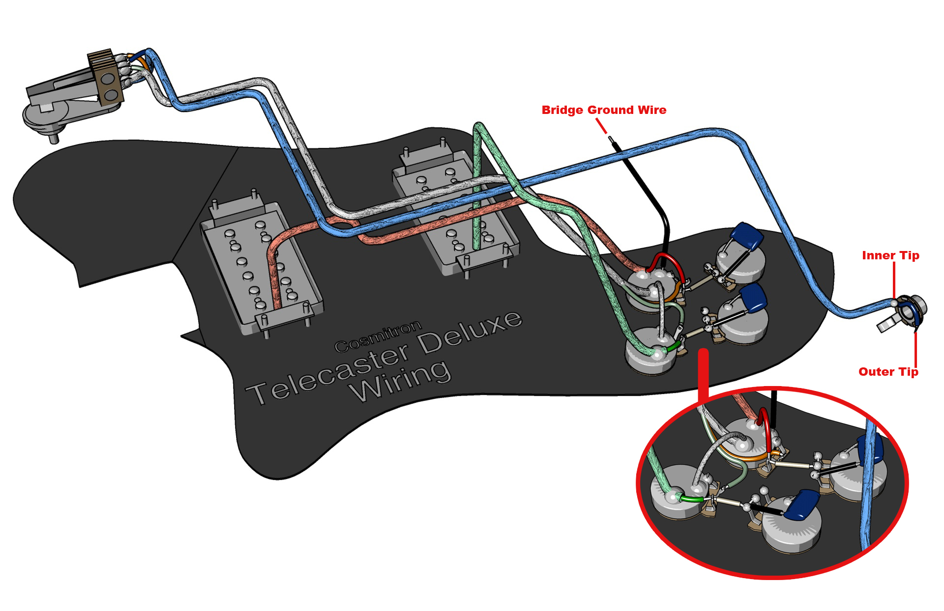 hight resolution of custom telecaster wiring diagram wiring diagram third level squier strat guitar wiring diagram 72 fender stratocaster wiring diagram