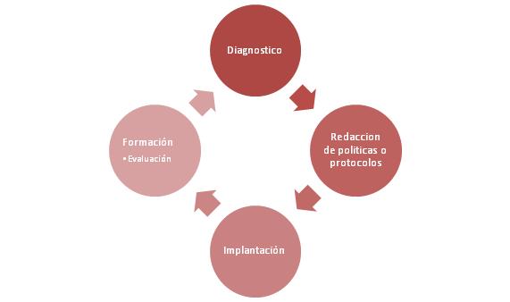 ciclo riesgos penales