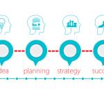 Coaching en développement professionnel | Pour qui et pour quoi?