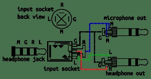 headphones wiring diagram,