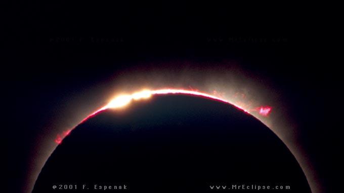 Apa Yang Tampak Kala Gerhana Matahari Total?