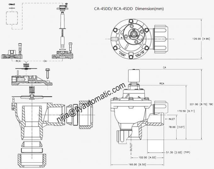Solenoid Cartridge Valve Identification And