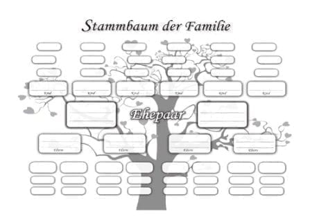 German Genealogy Databases Online- Find German Family