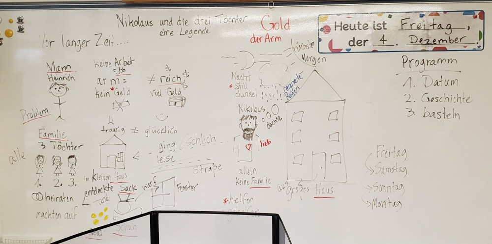 medium resolution of Nikolaus – in 5th \u0026 6th Grade   German in the Afternoon Activities