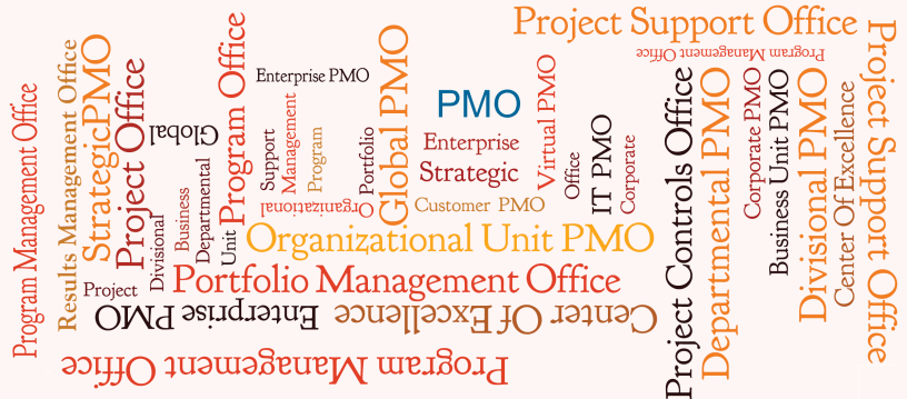 evolution and value of project management offices pmo