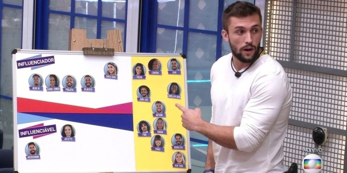 Arthur durante o jogo da discórdia no BBB21 (Foto: Reprodução/TV Globo)