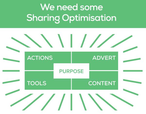 sharing-optimisation-faris
