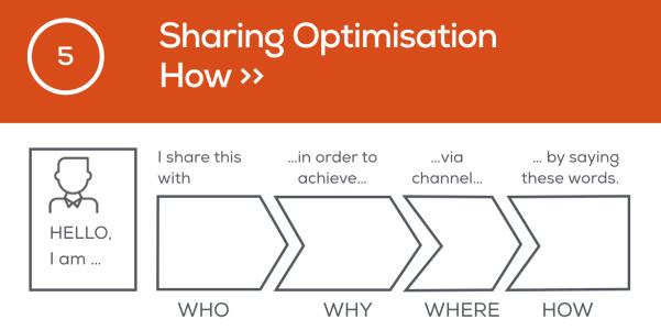 sharing-optimisation-how