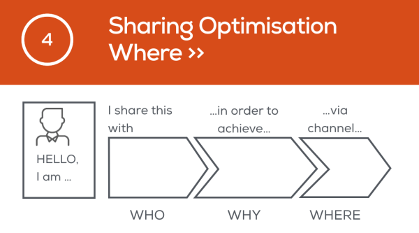 sharing-optimisation-where