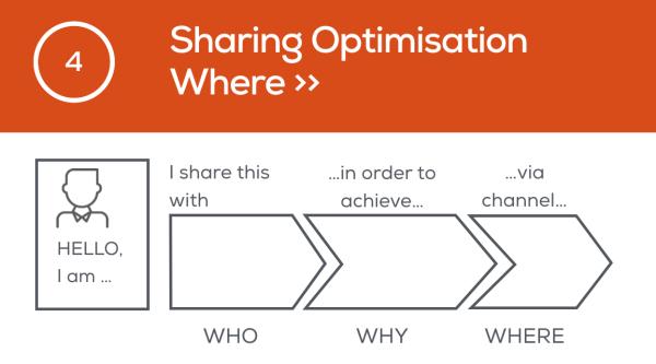 sharing-optimisation-where