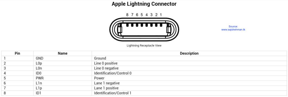 medium resolution of wires no heat shrink