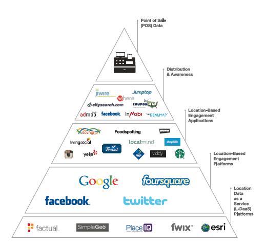Pirámide solomo blog gersonbeltran