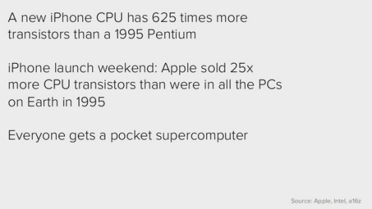ben_evens_iphone6_25times_more_cpu_power