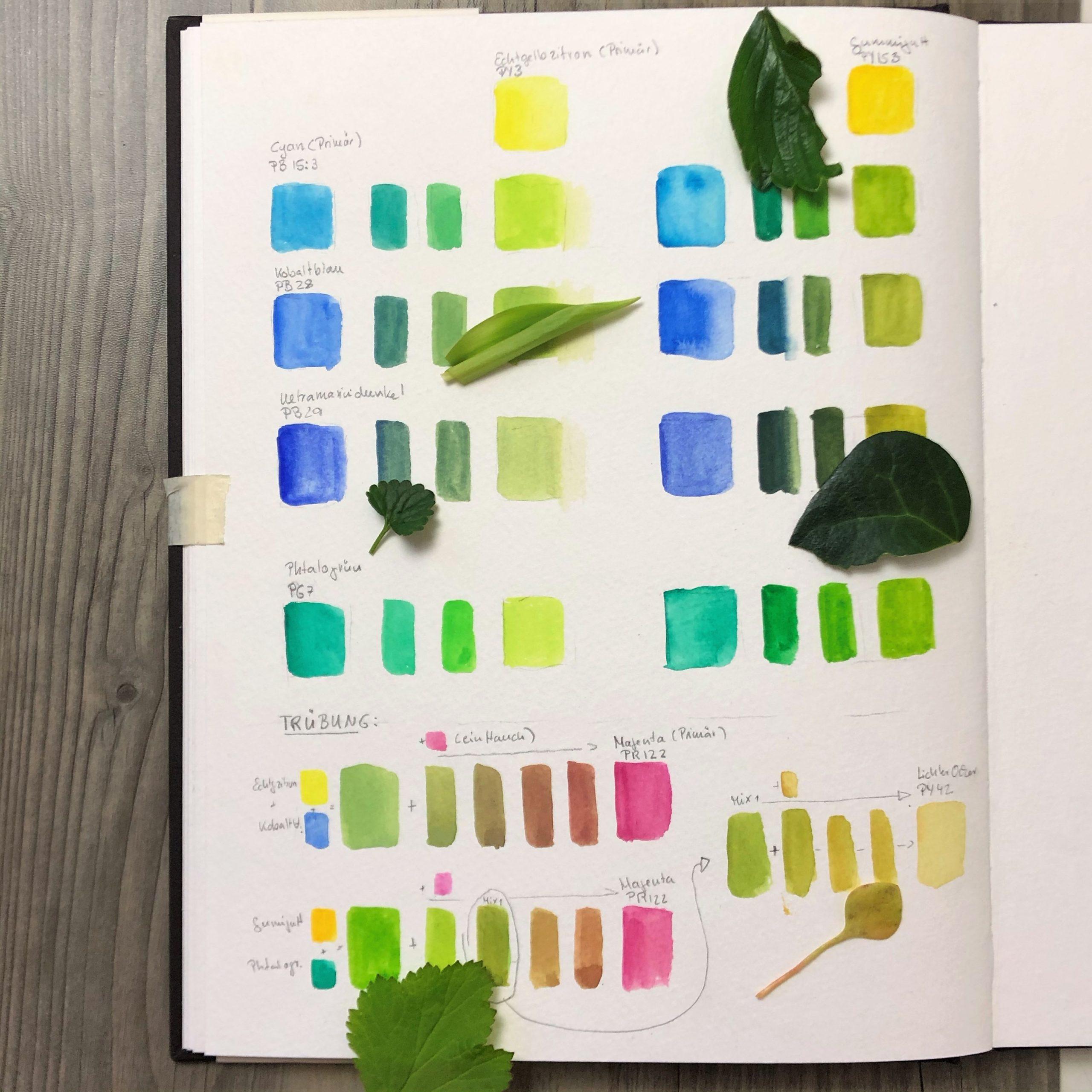 Der Grüne Faden – Meine besten Tipps fürs Grün Mischen in Aquarell