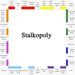 Stalkopoly, deutsche Grundversion (Vorabversion)