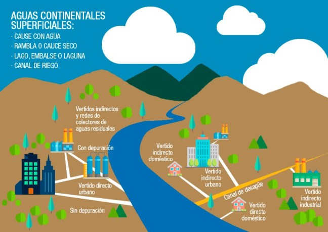 b2ap3 large Ilustracion publicacion sofi aguas continentales