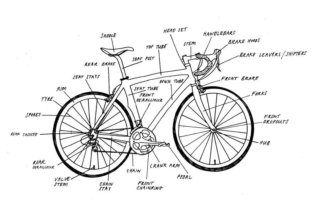 The Bike-Owner's Handbook