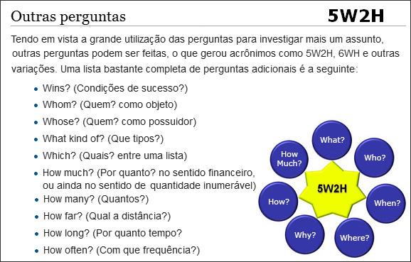Outras Perguntas 5W2H
