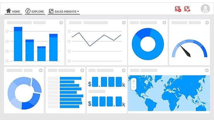 Business Intelligence (Inteligência de negócios)