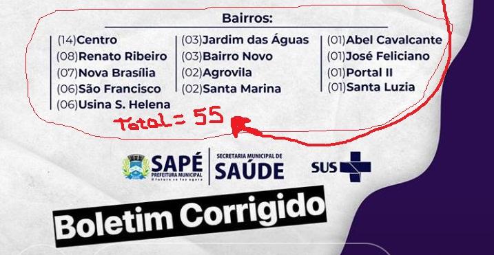 """Boletim """"corrigido"""" publicado pelo prefeito de Sapé ainda apresenta erros de dados"""