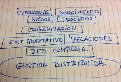 gestiondistribuida