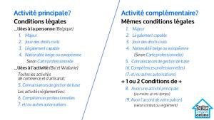 Conditions légales pour devenir indépendant à titre complémentaire et à titre principal en Wallonie et à Bruxelles