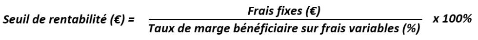 Formule de seuil de rentabilité