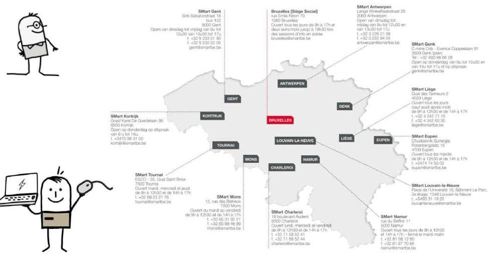 Passer par un des 12 bureaux SMART en Belgique