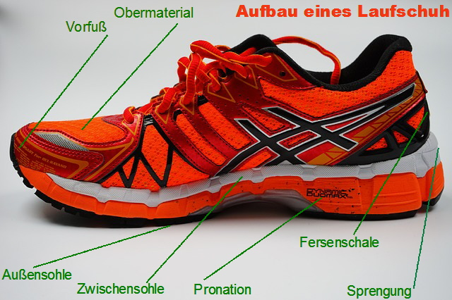 By Photo Congress || Bester Laufschuh Herren überpronation