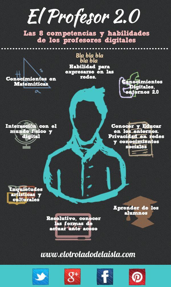 Profesor 20  8 Competencias y Habilidades Digitales