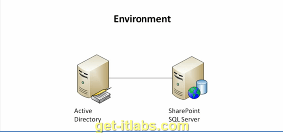 SharePoint2013-Installation (1)