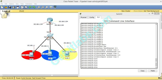 Cisco VLAN ROS interface access