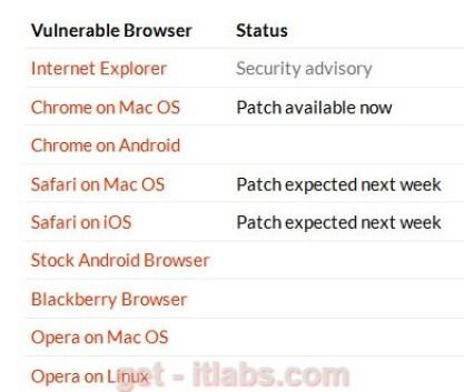 FREAK_Hassasiyeti_Nedir_Android_Apple_Windows_Etkileri_4