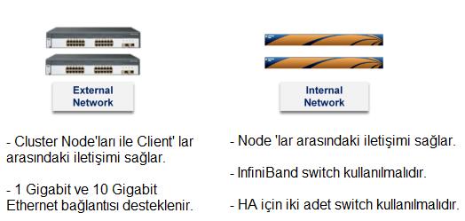 isilon-network-layer