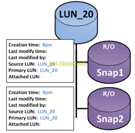 vnx-snapshot (3)