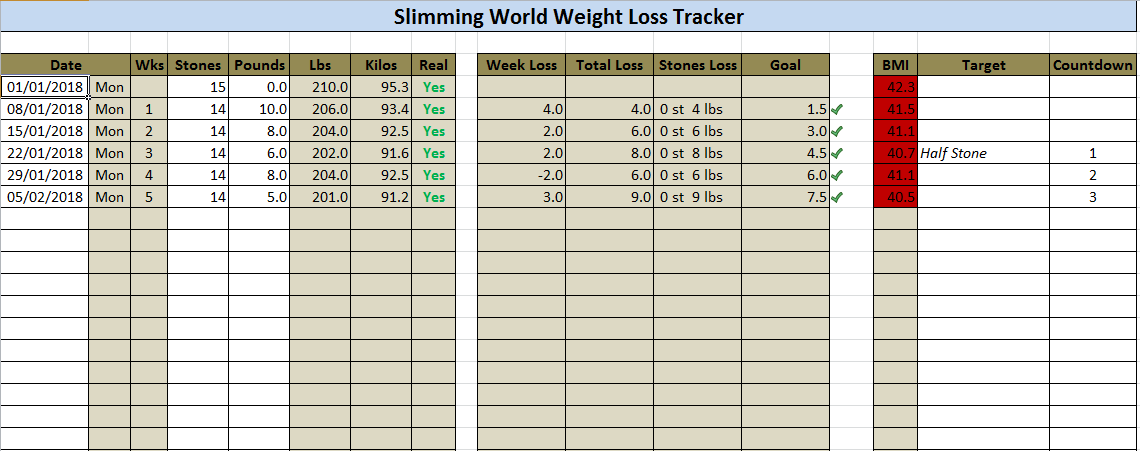 weight loss tracker spreadsheet get it off me slimming world