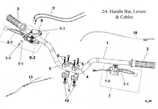 Handlebar Controls, Grips, Cables, Throttle and Master