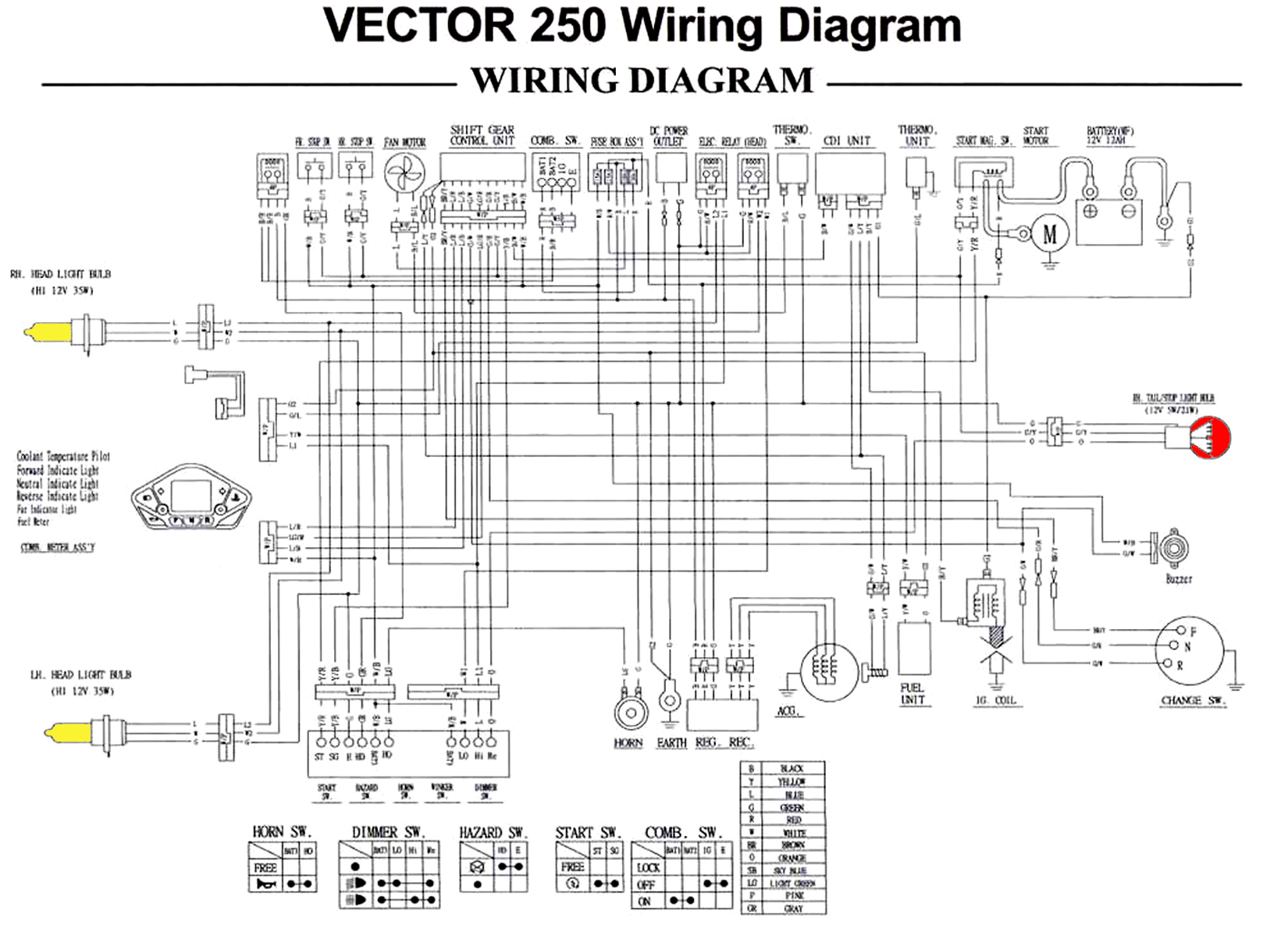 Zrx1100 Wiring Diagram Engine Diagrams Wiring Diagram ~ ODICIS