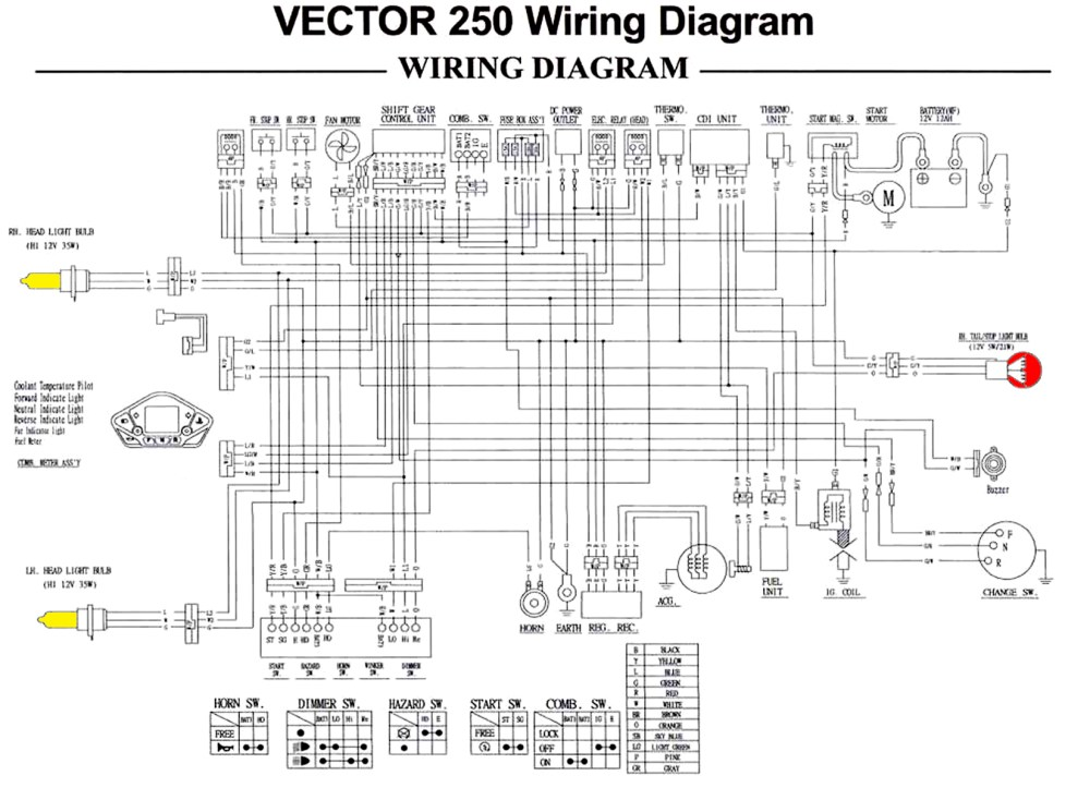 medium resolution of vector wiring diagram wiring diagram sheet carrier vector 1800 wiring diagram vector wiring diagram