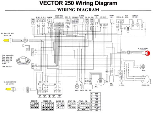 small resolution of vector wiring diagram wiring diagram sheet carrier vector 1800 wiring diagram vector wiring diagram