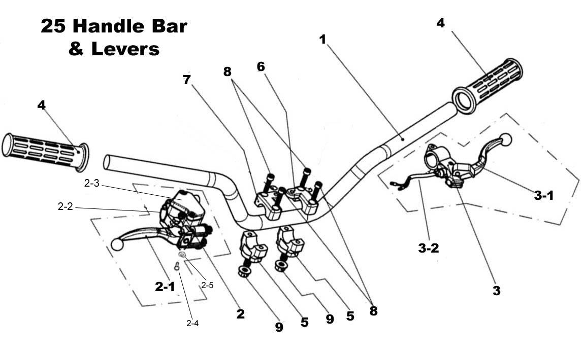 Handlebar Throttle Brake Lever Grips E-Ton(Eton) Yukon YXL