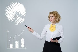 How To Make Good Portfolio In Share Market