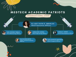 MEDTECH Academic patriots
