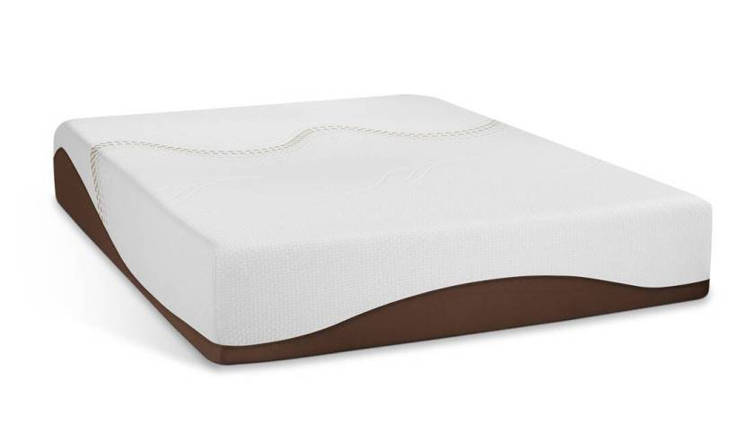 Amerisleep Mattress Review Get Best Mattress