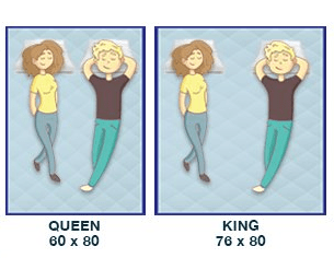 Queen vs. King Sized Mattress